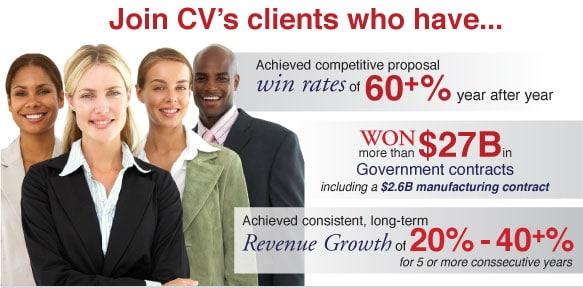 Loin ClientView's Clients
